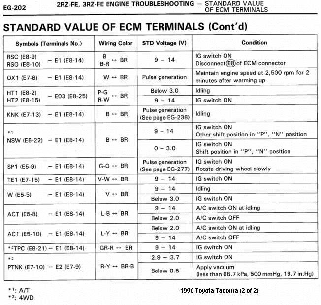 1996 2rz ecu wiring diagram | Toyota Tacoma ForumToyota Tacoma Forum